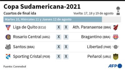 Sudamericana: Libertad definirá de local