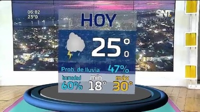 Pronóstico: Fresco a caluroso con bajas probabilidades de lluvia