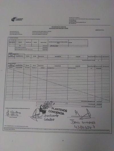 Mismas firmas saltan en rendiciones de cuentas de  ONG elegidas en Central