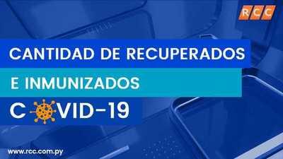 COVID-19: Paraguay supera los 1.808.622 vacunados en todo el país