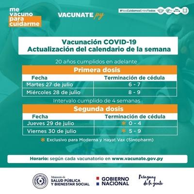 Desde este jueves se iniciará vacunación anticovid con segunda dosis de varias plataformas