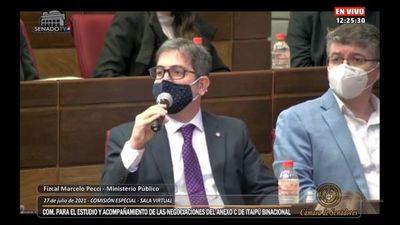 Deuda ilegal de Itaipú: Fiscalía determinará conductas atribuibles a personas y si la causa está prescripta  o no