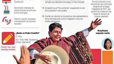 Castillo asume en un Perú dividido entre la esperanza y la incertidumbre