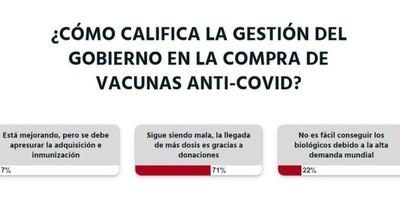 """La Nación / Votá LN: """"La llegada de más dosis es gracias a donaciones"""", opinan los lectores"""