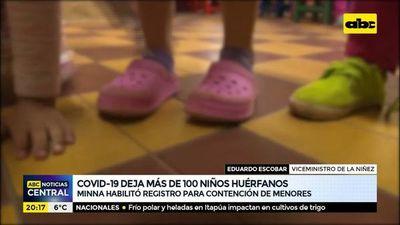 El covid-19 deja más de 100 niños huérfanos