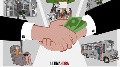 La corrupción en Paraguay y su institucionalización con Alfredo Stroessner