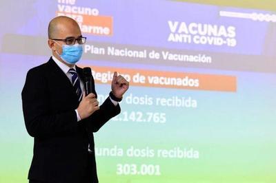 Aplicación de segunda dosis arranca el lunes 02 de agosto – Prensa 5