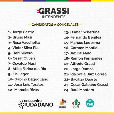 Médico tildado de negacionista integra lista que impulsó la candidatura de Galeano Grassi