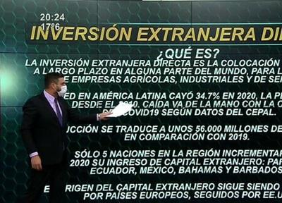Informe Económico: Paraguay recibirá 250 millones de USD del F.M.I.