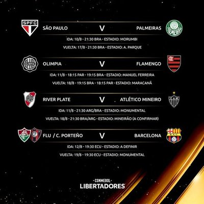 Semana de definiciones en la Conmebol Libertadores