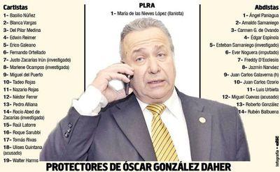 ANR impide declaración de repudio contra el condenado  González Daher