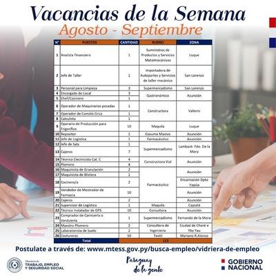 Ofrecen 123 vacancias laborales