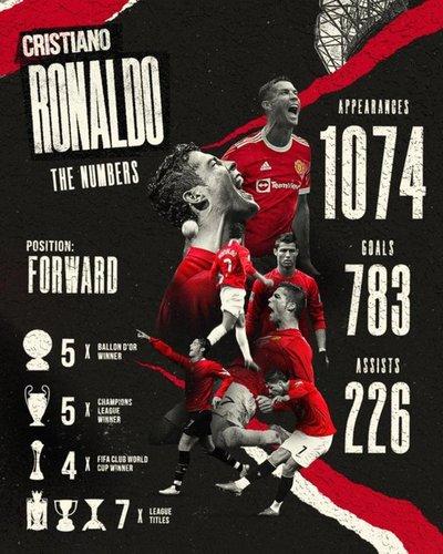 Manchester United confirmó el regreso de Cristiano Ronaldo – Prensa 5