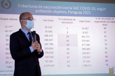 Covid-19: aplicación de primera dosis se reactivará el lunes 6 de septiembre, anuncia director del PAI