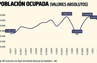 Paraguay ante el desafío de fortalecer al principal motor de su economía