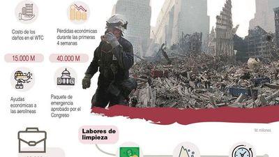 """Estados Unidos, el """"animal herido"""" del 11 de setiembre"""