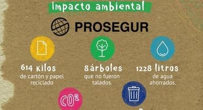"""Prosegur se une a la iniciativa """"Reciclando para la educación"""" de Fundación Dequení"""