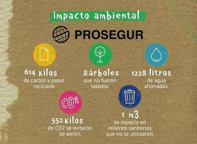 Empresa de seguridad se une a proyecto de reciclaje que apoya la educación