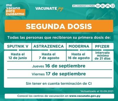 Segunda dosis a pendientes de vacunación, desde el próximo jueves