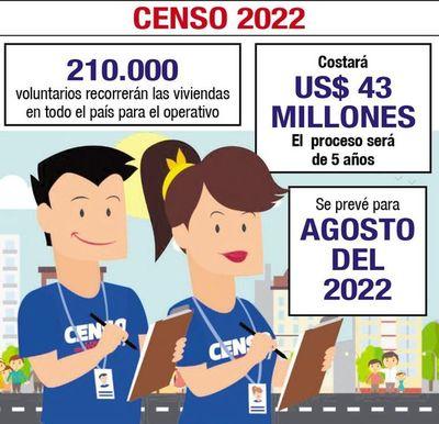 Censo 2022: presupuesto rondaría los 43 millones de dólares y se movilizará a 210.000 voluntarios