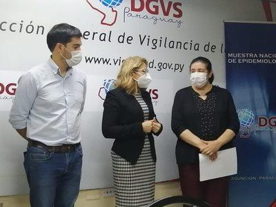 COVID-19: persiste disminución de casos pero desde Vigilancia de la Salud piden cautela