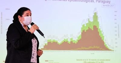 La Nación / No hubo nuevos casos de la variante delta en Paraguay, reporta Vigilancia de la Salud
