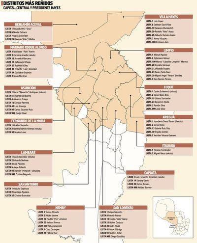 Reñidas contiendas electorales en Capital, Central y Pdte.Hayes