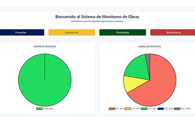 MUVH dispone de herramienta digital para control de obras del Fonavis