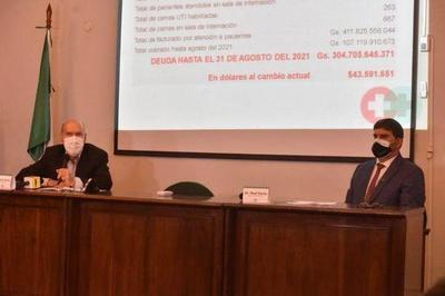 Sanatorios privados reclaman al Estado deuda de USD 43 millones por Covid-19 – Prensa 5