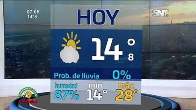 Pronóstico del clima: Mañanas frescas y tardes calurosas