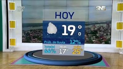 Pronóstico: Se viene un fin de semana muy caluroso