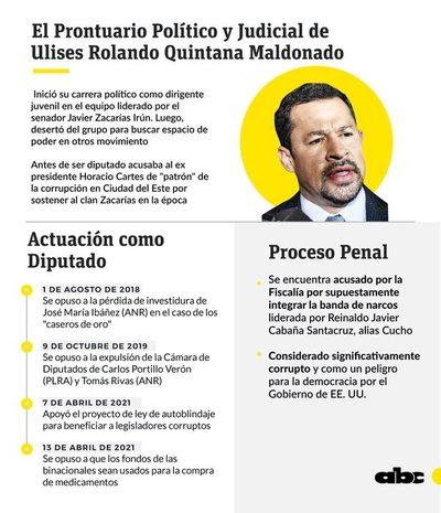 El prontuario político y judicial de Ulises Quintana