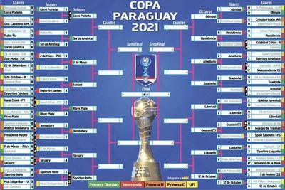 Los octavos de final de la Copa Paraguay