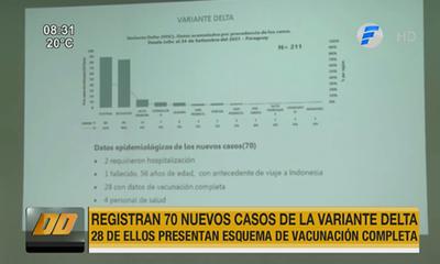Salud confirma 70 nuevos casos de la variante Delta