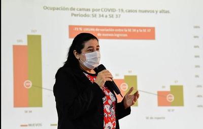 El 97% de los distritos del país reportan el nivel más bajo de transmisión del Covid-19
