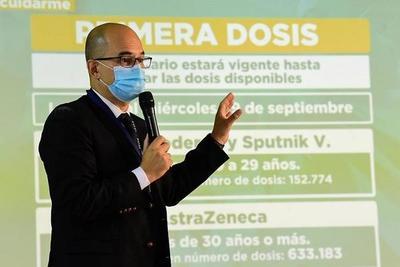 Uso de AstraZeneca aprobado en mayores de 30 años – Prensa 5