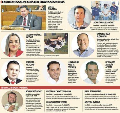 Sospechas de delitos graves salpican a varios candidatos en  municipales