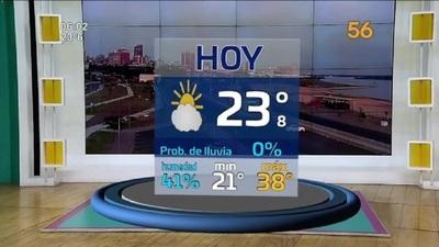 Clima LMCD: Nos espera una semana calurosa a nivel país