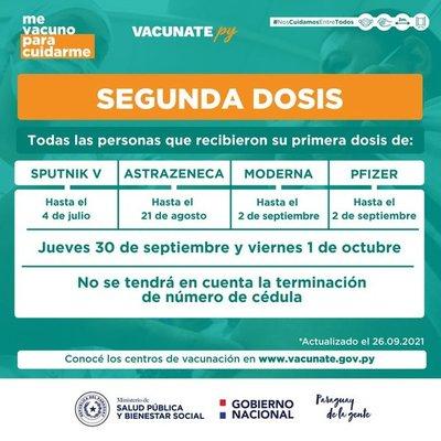 Sputnik V: Autorizan uso de vacunas y reanudan aplicación de segundas dosis