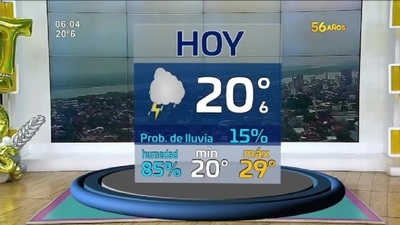 Clima LMCD: Jornadas calurosas con probabilidades de lluvia