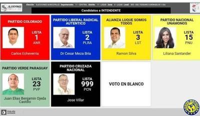 En Luque se perfilan 6 candidatos a la intendencia y 180 a la concejalía •