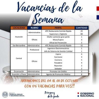 Más de 150 oportunidades laborales para distintas zonas del país