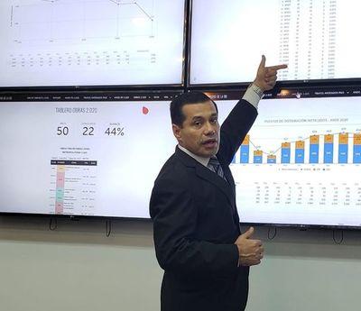 La ANDE debe a Itaipú US$ 93,8 millones por compra de energía, según el titular de la empresa estatal