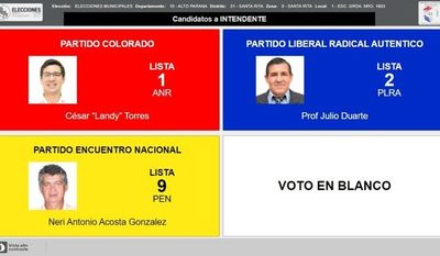 Santa Rita: 3 candidatos a la intendencia y 72 para concejalía