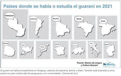 El guarani o avañe'ẽ, una lengua vigente en 12 países