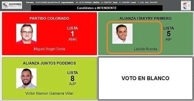Atípica elecciones en ITAKYRY manchada por SANGRE