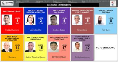 En la ciudad de las TABACALERAS, Hernandarias, hay 9 intendentables