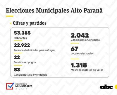Elecciones en Alto Paraná: Sepa del municipio sin candidato colorado y de la ciudad con postulante único