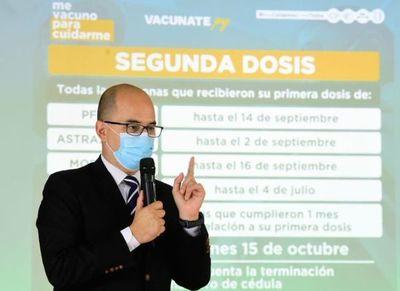Aproximadamente 2 millones de personas vacunadas con ambas dosis en Paraguay