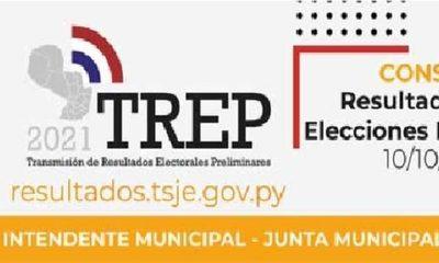 Resultados de elecciones municipales en tiempo real